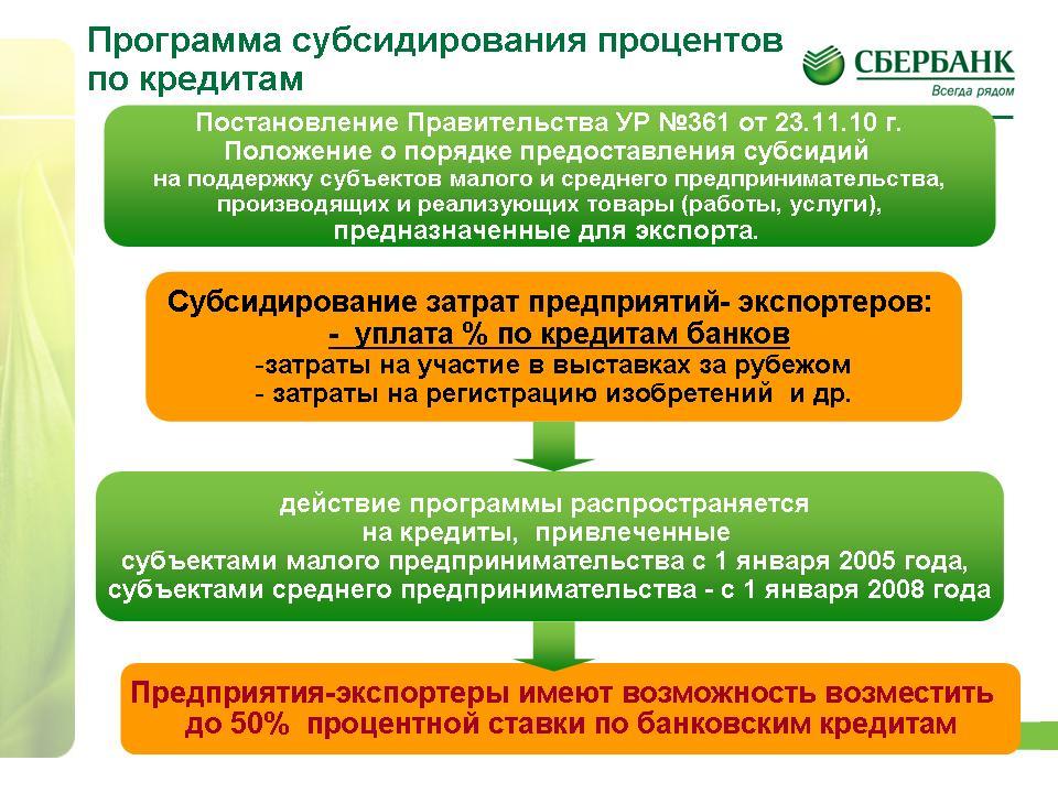 Субсидированию процентной ставки по кредитам банков не подлежат: субсидированию процентной ставки по кредитам банков
